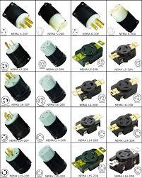 nema l14 30 wiring diagram on nema images free download wiring 6 Plug Wire Diagram nema l14 30 wiring diagram 17 l14 30 amp plug wiring l14 30 to l5 30 wiring diagram 6 wire plug wiring diagram
