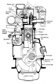 the marine diesel prime mover the four stroke plant the marine diesel engine