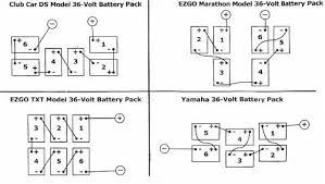 48 Volt Club Car Wiring ez golf cart battery wiring diagram yamaha 48 volt the present captures also