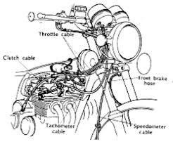 honda cb350f and cb400f wiring diagram and routing circuit honda cb750 wiring diagram at Cb750 Wiring Harness Routing