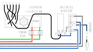 wiring diagram ignition coil the wiring diagram ballast resistor wiring diagram vidim wiring diagram wiring diagram
