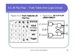 chapter 4 flip flop for students Jk Flip Flop State Diagram jk flip flop symbol ee 202 digital electronics 34; 35