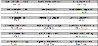 mach 460 radio wiring diagram facbooik com 2001 Ford Escape Radio Wiring Diagram 1995 mustang radio wiring diagram facbooik 2001 ford escape stereo wiring diagram