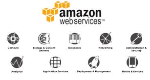 Amazon Web Services Miadria