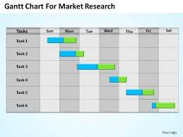 Business Powerpoint Template Gantt Chart For Market Research