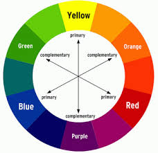 Basic Primary Colour Combinations Download Worksheet There