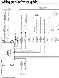 viper 4105v remote start wiring diagram diagram Viper 5704V Remote Start Diagram avital remote start wiring diagram