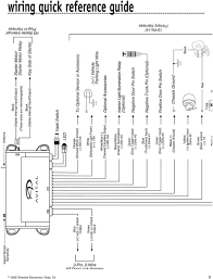 viper 4105v remote start wiring diagram diagram viper 5601 wiring diagram avital remote start wiring diagram