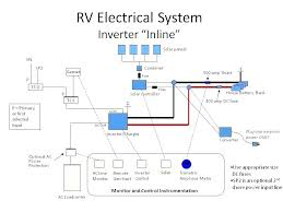 50 amp rv plug box amp power hook up progressive dynamics power 50 amp rv plug box panel wiring diagram in addition electrical wiring diagram co 50 30 50 amp rv plug box amp to amp adapter wiring diagram