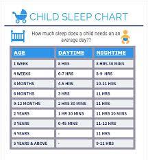 Why Is Child Sleep Essential For Kids Health Heal Beau