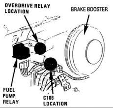 1985 chevy corvette won t crank engine mechanical problem 1985 1985 chevrolet corvette v8 350 5 7l fuel pump relay rh front of dash