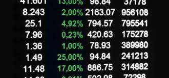 Sabmiller Stock Chart Lse News Summary Sabmiller Astrazeneca Weir Group