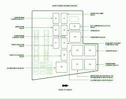jaguar wiring diagram 2000 change your idea wiring diagram jaguar remote starter diagram wiring library rh 8 akszer eu 2000 jaguar xj8 wiring diagram fender jaguar wiring diagram
