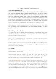 reflective essay writing example of gibbs