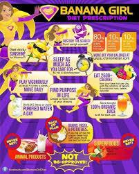 Banana Girl Diet High Carb Vegan Raw No Calorie