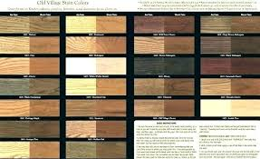 Minwax Stain Color Samples Escueladegerentes Co