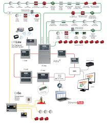 fire alarm addressable system wiring diagram kwikpik me Fire System Riser Drawing at Wiring Fire Alarm Riser Diagram