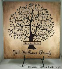 personalized family tree wall art 12x12 tile anniversary gift custom wall art gift for mom home decor gift birthday wedding christmas on personalized wall art gifts with custom family tree sign family tree tile personalized family