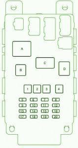 2004 Scion Xb Fuse Box Diagram Color Code Nissan Wiring Diagram