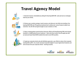 Sample Business Plan Travel Agency – Business Plan For Starting The ...