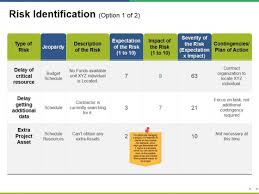 Identification Template Risk Identification Template 1 Ppt Powerpoint Presentation Pictures
