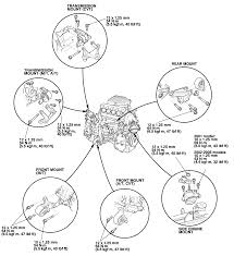Honda civic si you remove and replace front engine motor mount graphic honda lx diagram