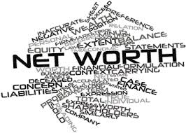 What Is Networth What Is Net Worth And How To Do Net Worth Calculation Learn To