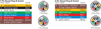 wiring diagram 7 pin rv plug wiring diagram 7 way trailer plug wiring diagram gmc at 7 Pin Rv Plug Wiring