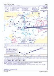 London Heathrow Airport Approach Charts Nycaviation
