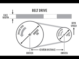 Browning Pulley Size Chart Belt Drive Sizing