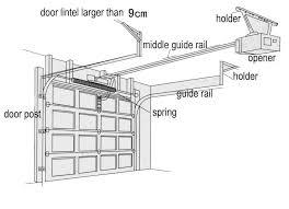 genie garage door opener manualRemarkable Genie Door Opener  Wow Pictures