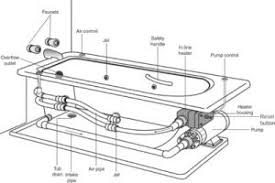 jacuzzi bath plumbing diagram rukinet com jacuzzi bath tub wiring diagram digitalweb