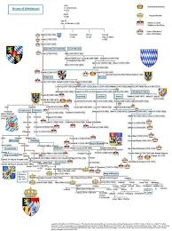 house of wittelsbach  wittelsbach dynasty family tree jpg