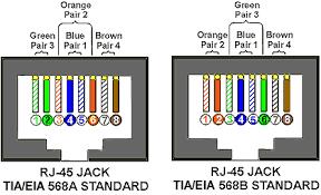 cat5e wiring diagram a or b new rj45 wiring diagram on tia eia 568a Cat5 Wiring Diagram Printable cat5e wiring diagram a or b new rj45 wiring diagram on tia eia 568a 568b standards