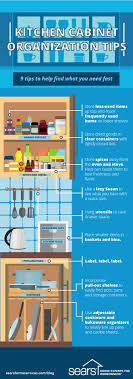 Sears Kitchen Cabinet Refacing Easy Ways To Organize Your Kitchen Cabinets Sears Home Services