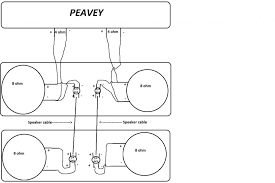 peavey wiring diagrams peavey wiring diagrams cars peavey 212 wiring diagram pro peavey home wiring diagrams
