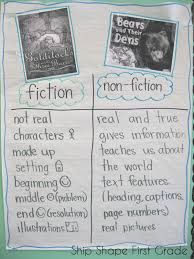 Explain Major Differences Between Books That Tell Stories
