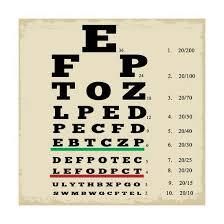 Eye Chart Poster Vintage Style Eye Chart Art Print By Radubalint Art Com