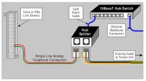 wiring diagram for phone line wiring image wiring 2 line telephone wiring diagram images telephone line residential on wiring diagram for phone line