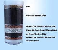 activated charcoal water filter 8 stage water filter kdf activated charcoal cartridge awesome