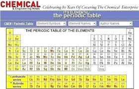 Element Chart With Names Periodic Table With Names And Symbols Nyaon Info
