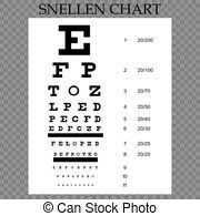 Rms Eye Chart Snellen Eye Chart Test Used In Young Children