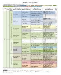 X Dna Fan Chart Pedigree Charts Genealogy Junkie