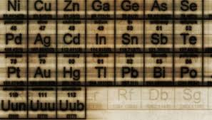 use the periodic table to help you learn the names of ionic compounds