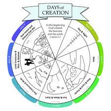 6 Days Of Creation Chart Days Of Creation Chart