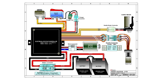 razor e300 electric scooter wiring diagram wiring diagram electric scooter motor controller wiring diagram jodebal