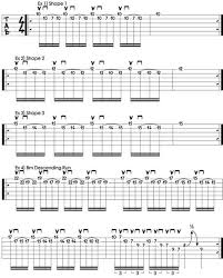 Guitar Solo Chart A Guide To Rolling Shred Patterns Guitar Chords Beginner