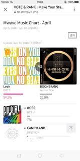 Vote For Got7 Https M Mwave Me Kr Vote Mwave Music Chart