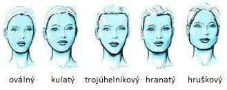 Náušnice Správný Výběr Ke Tvému Obličeji