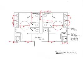 Bathroom Stalls Dimensions Bathroom Stall Ideas Freedom - Handicap bathroom size